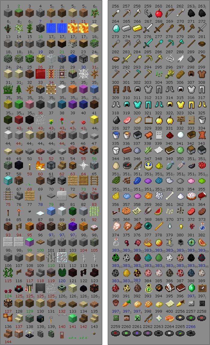 Id предметов для minecraft 1 4 0